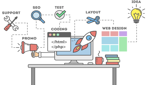 t7web Development - Bringing your experience to life!